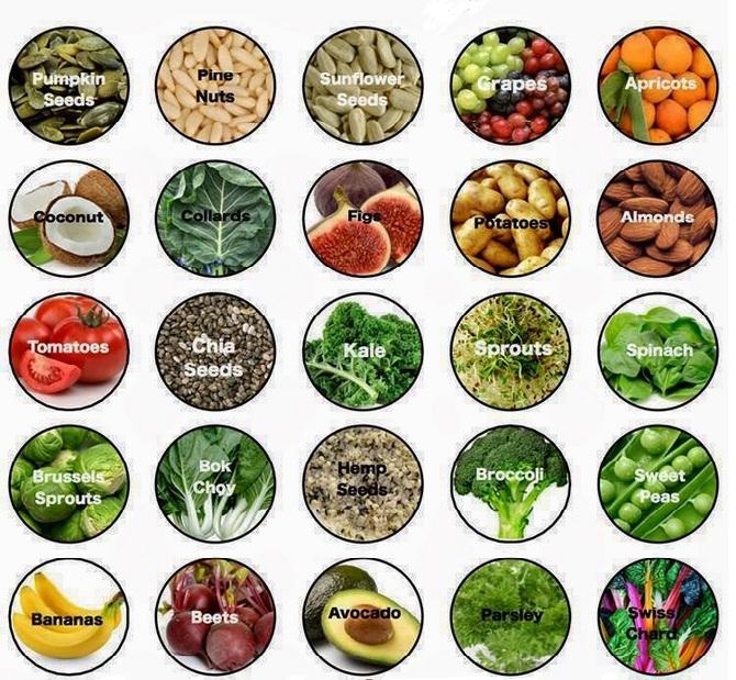 Quoi manger pour le fer r gime pauvre en calories - Produit riche en fer ...